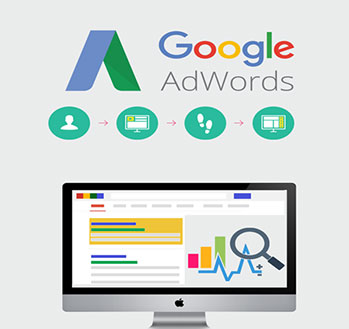 AdWords Profi Dortmund