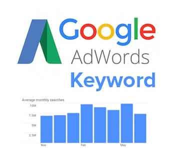 Google AdWords Keywords