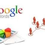 Google Ads-Kampagne für Ihr Unternehmen