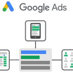 Wie funktioniert Google AdWords?